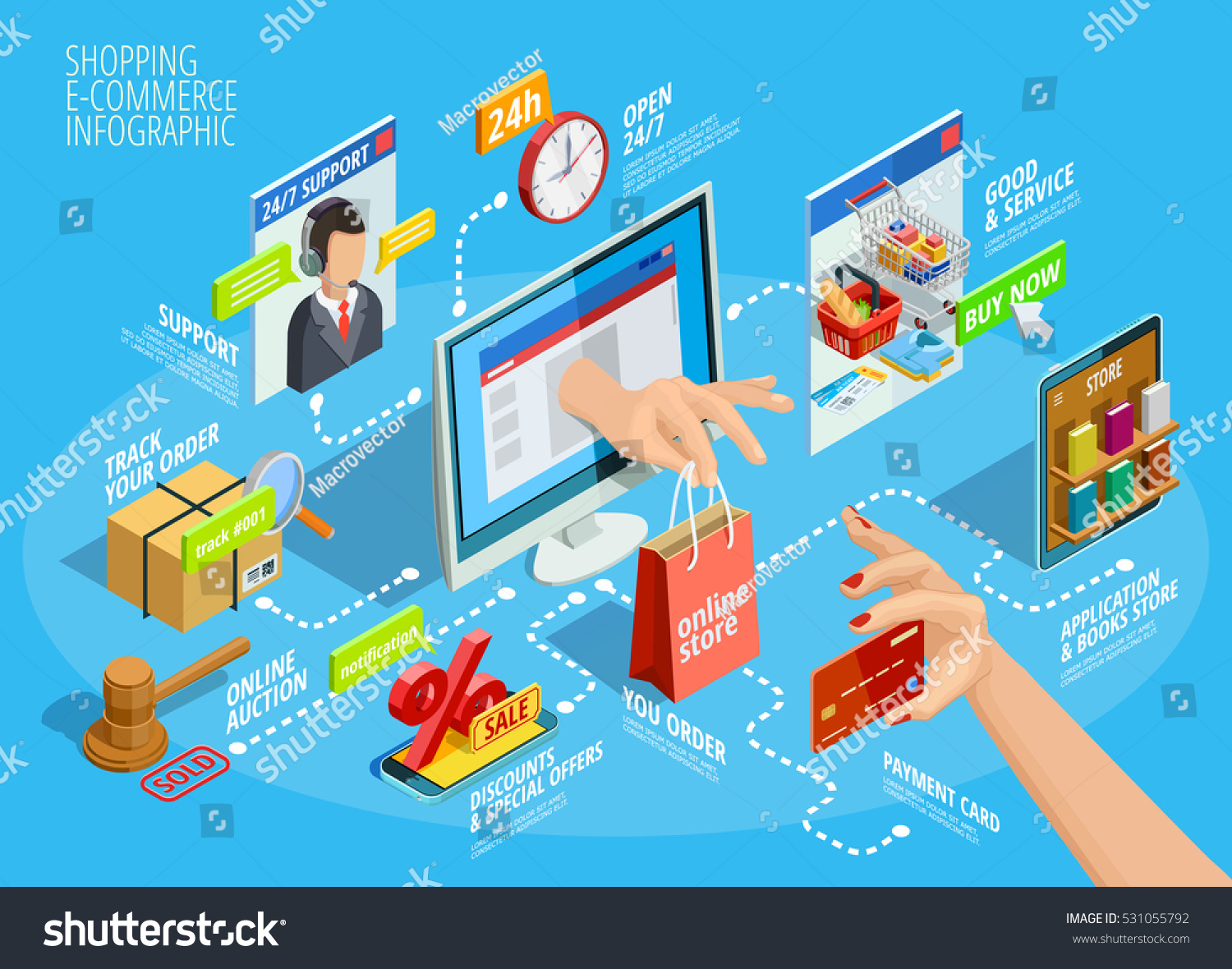 Online Shopping Ecommerce 24 Hours Customer Stock Vector 531055792