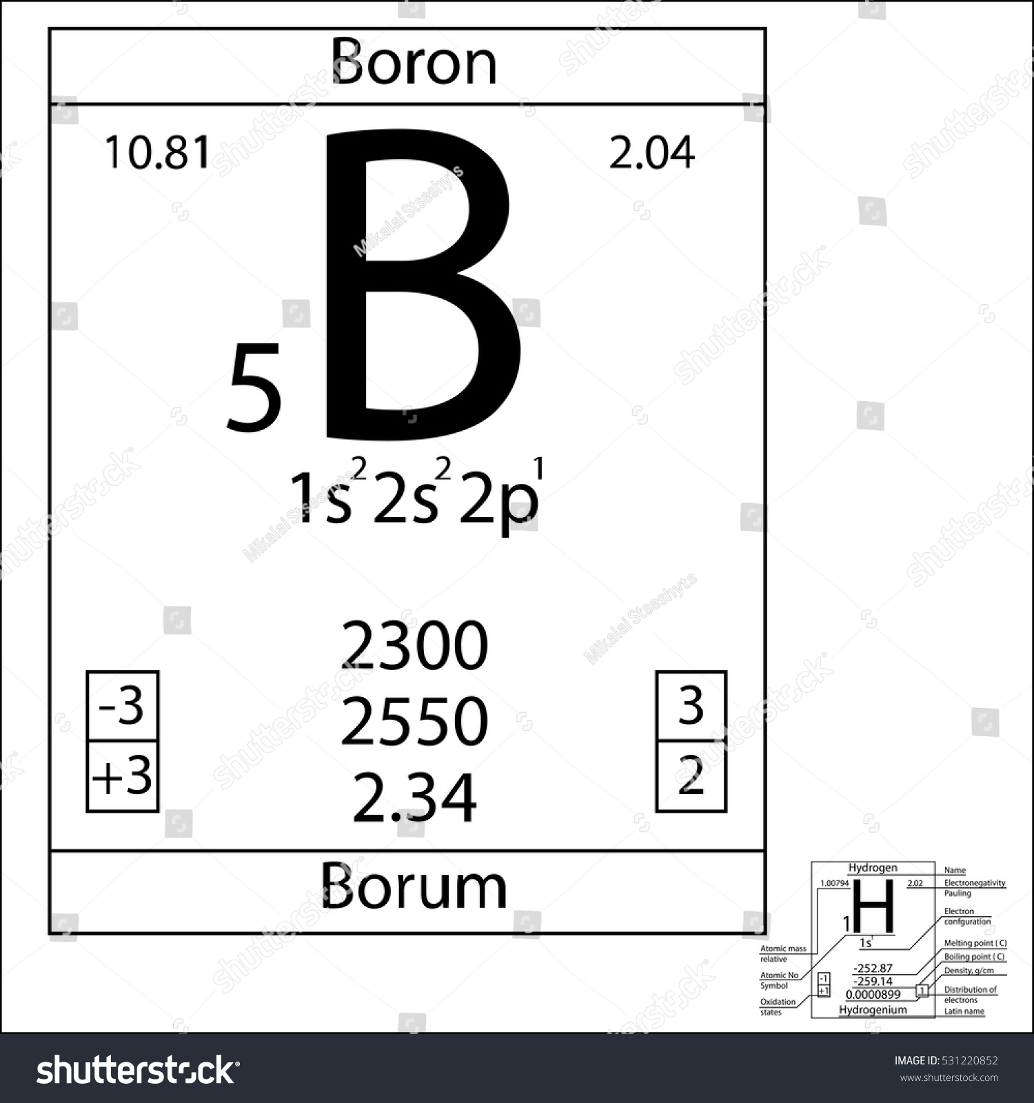 Periodic table of elements alphabetical images periodic table images boron on the periodic table aviongoldcorp periodic table element boron basic properties stock vector gamestrikefo images gamestrikefo Choice Image
