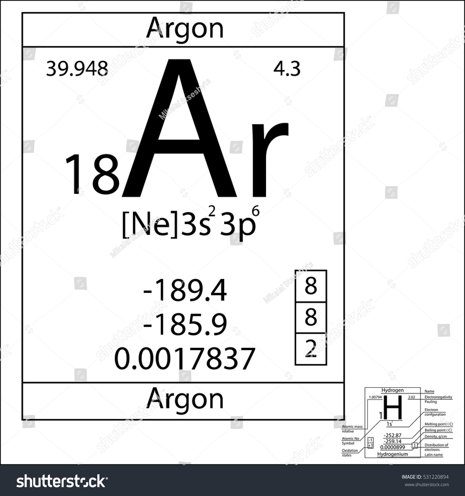 Periodic table element argon basic properties stock vector the periodic table element argon with the basic properties gamestrikefo Choice Image