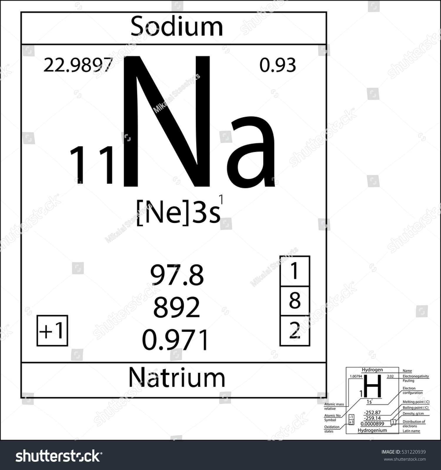 Periodic table sodium atomic number gallery periodic table and periodic table sodium atomic number image collections periodic periodic table sodium atomic number image collections periodic urtaz Image collections
