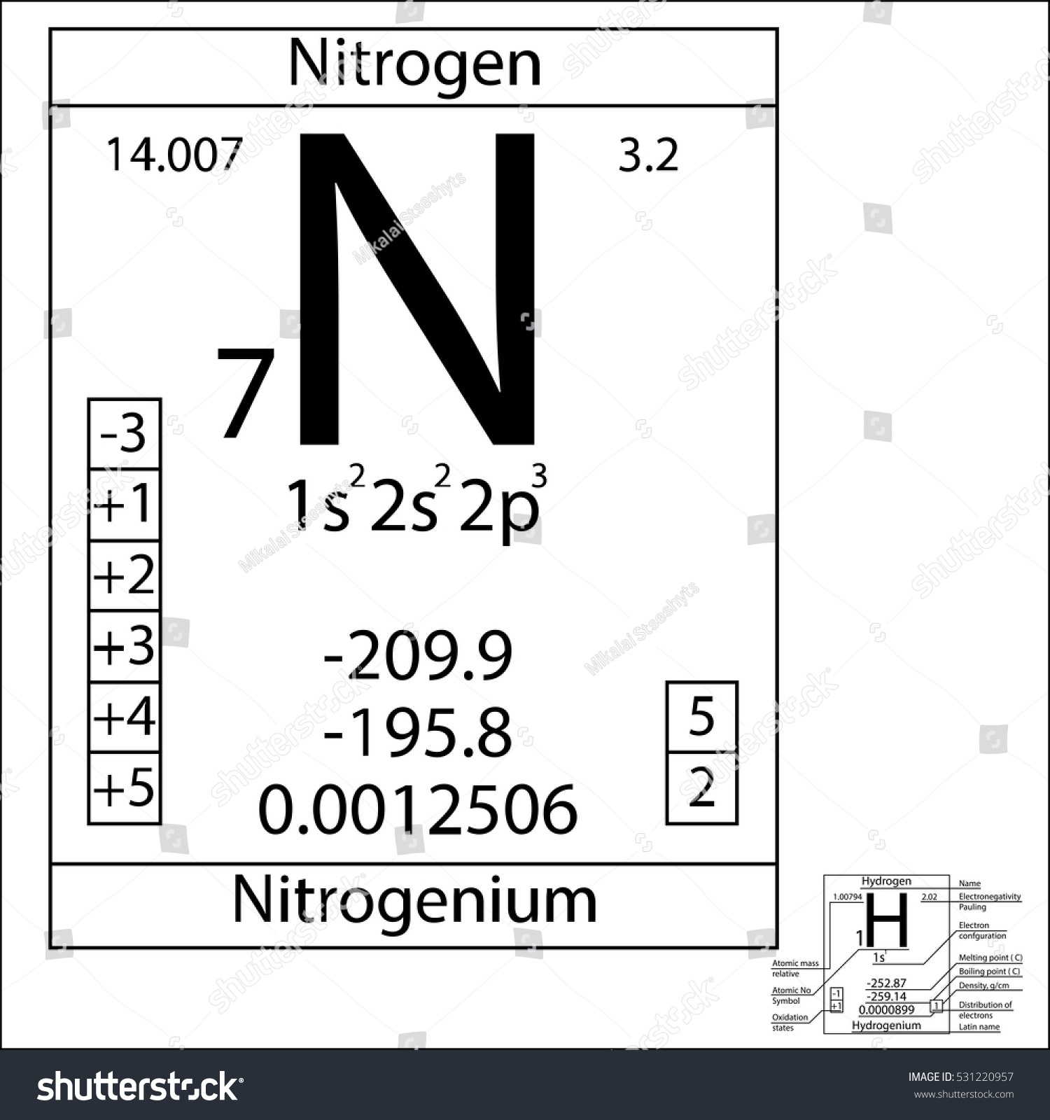 Periodic table element nitrogen basic properties stock vector the periodic table element nitrogen with the basic properties gamestrikefo Gallery