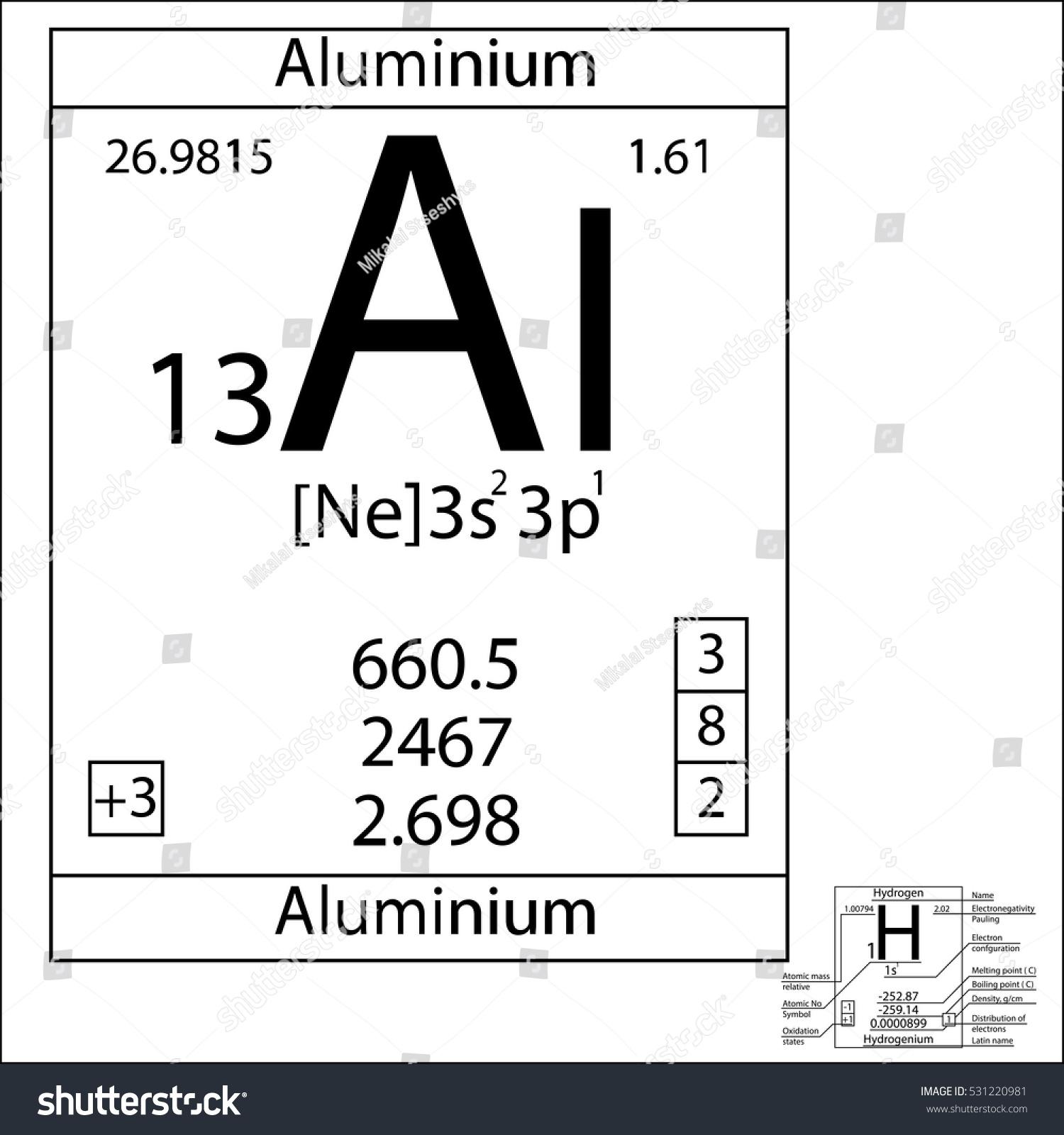 Periodic table element aluminium basic properties stock vector the periodic table element aluminium with the basic properties urtaz Gallery