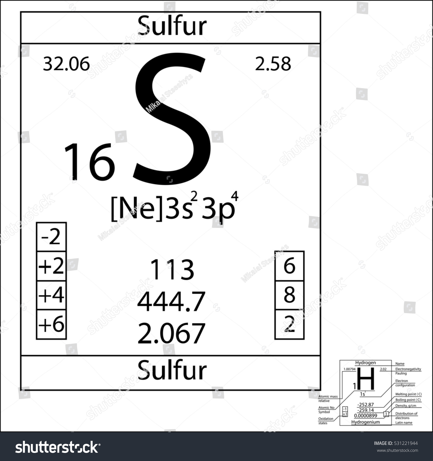 Periodic table for sulfur image collections periodic table images periodic table element sulfur basic properties stock vector the periodic table element sulfur with the basic gamestrikefo Gallery