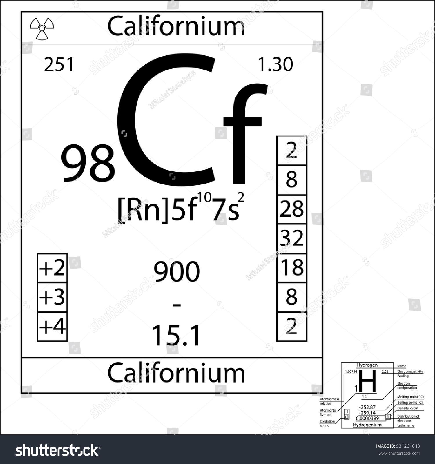 Periodic table element californium basic properties stock vector the periodic table element californium with the basic properties gamestrikefo Images