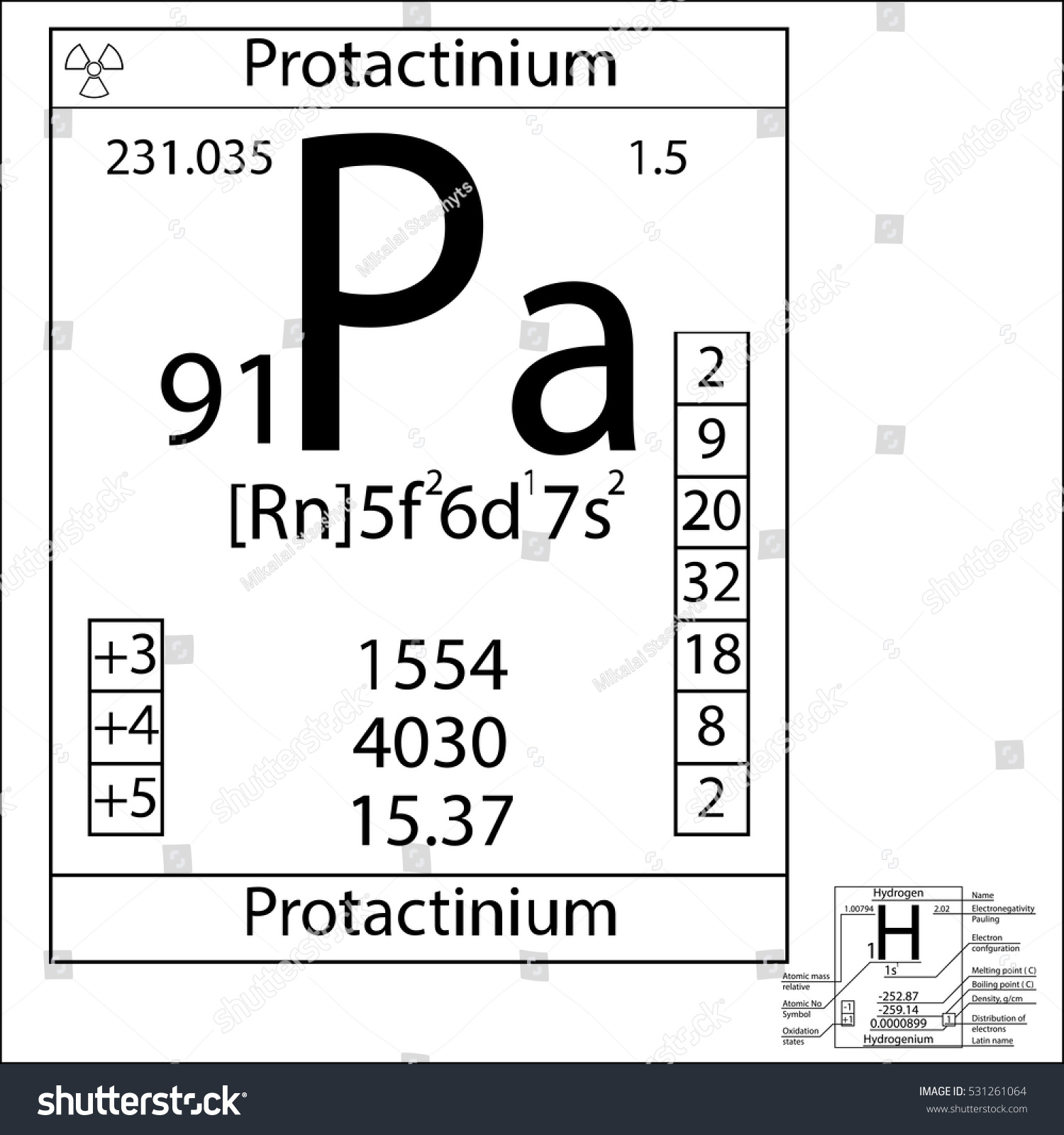 N2 periodic table image collections periodic table images cl2 periodic table image collections periodic table images 26th element periodic table choice image periodic table gamestrikefo Image collections