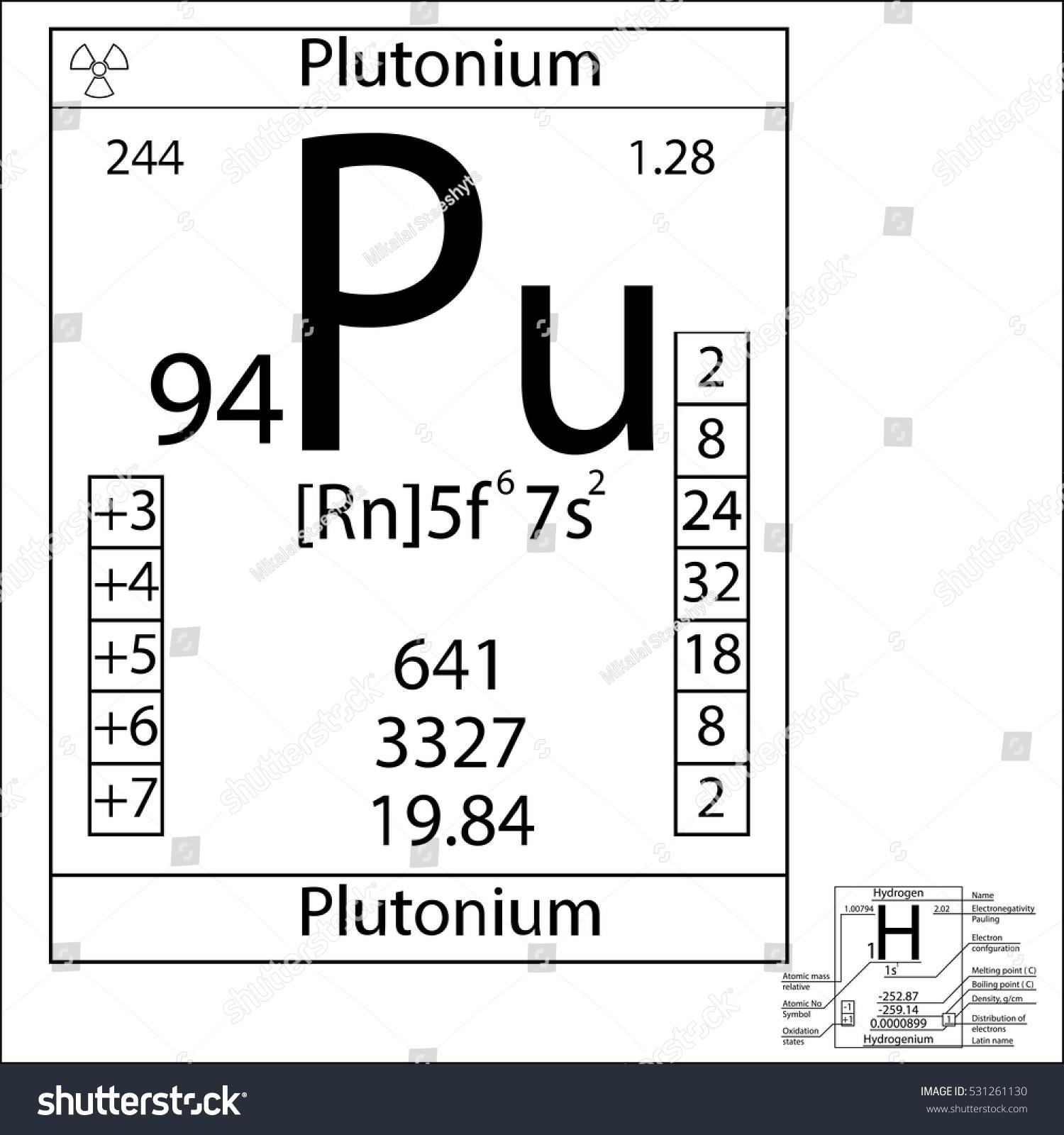 Periodic table element plutonium basic properties stock vector the periodic table element plutonium with the basic properties urtaz Images