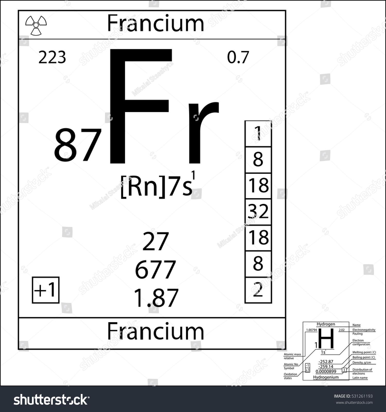 Periodic table element francium basic properties stock vector the periodic table element francium with the basic properties urtaz Choice Image
