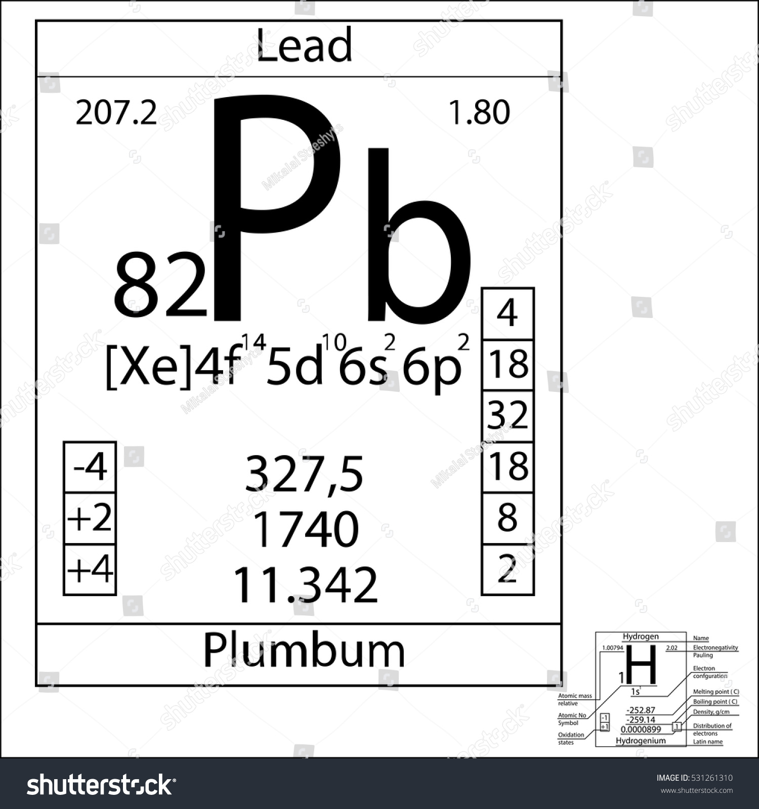 Periodic table element lead basic properties stock vector royalty the periodic table element lead with the basic properties urtaz