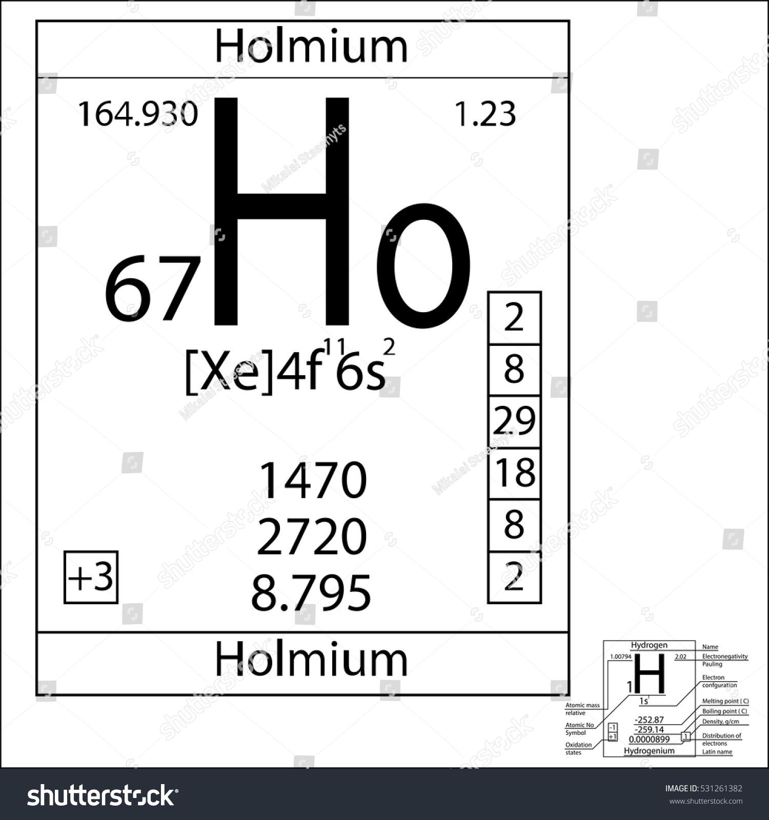 Periodic table element holmium basic properties stock photo photo the periodic table element holmium with the basic properties urtaz Choice Image
