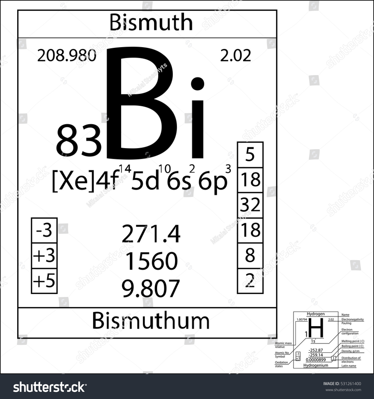 Periodic table element bismuth basic properties stock vector the periodic table element bismuth with the basic properties gamestrikefo Images