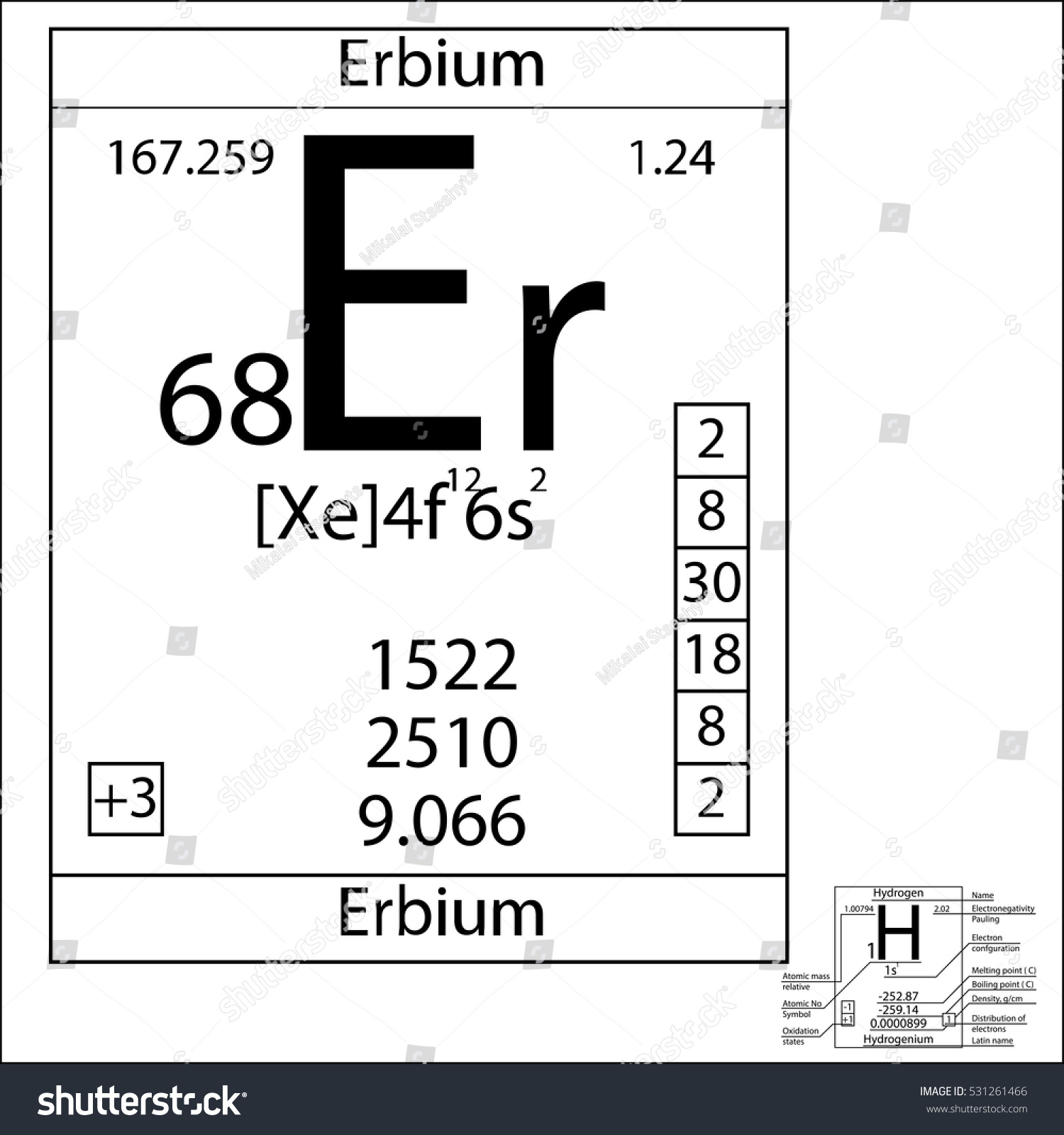 Periodic table erbium choice image periodic table images periodic table element erbium basic properties stock vector the periodic table element erbium with the basic gamestrikefo Image collections