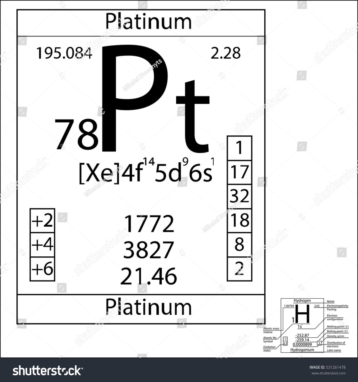 Periodic table element platinum basic properties stock vector the periodic table element platinum with the basic properties urtaz Choice Image