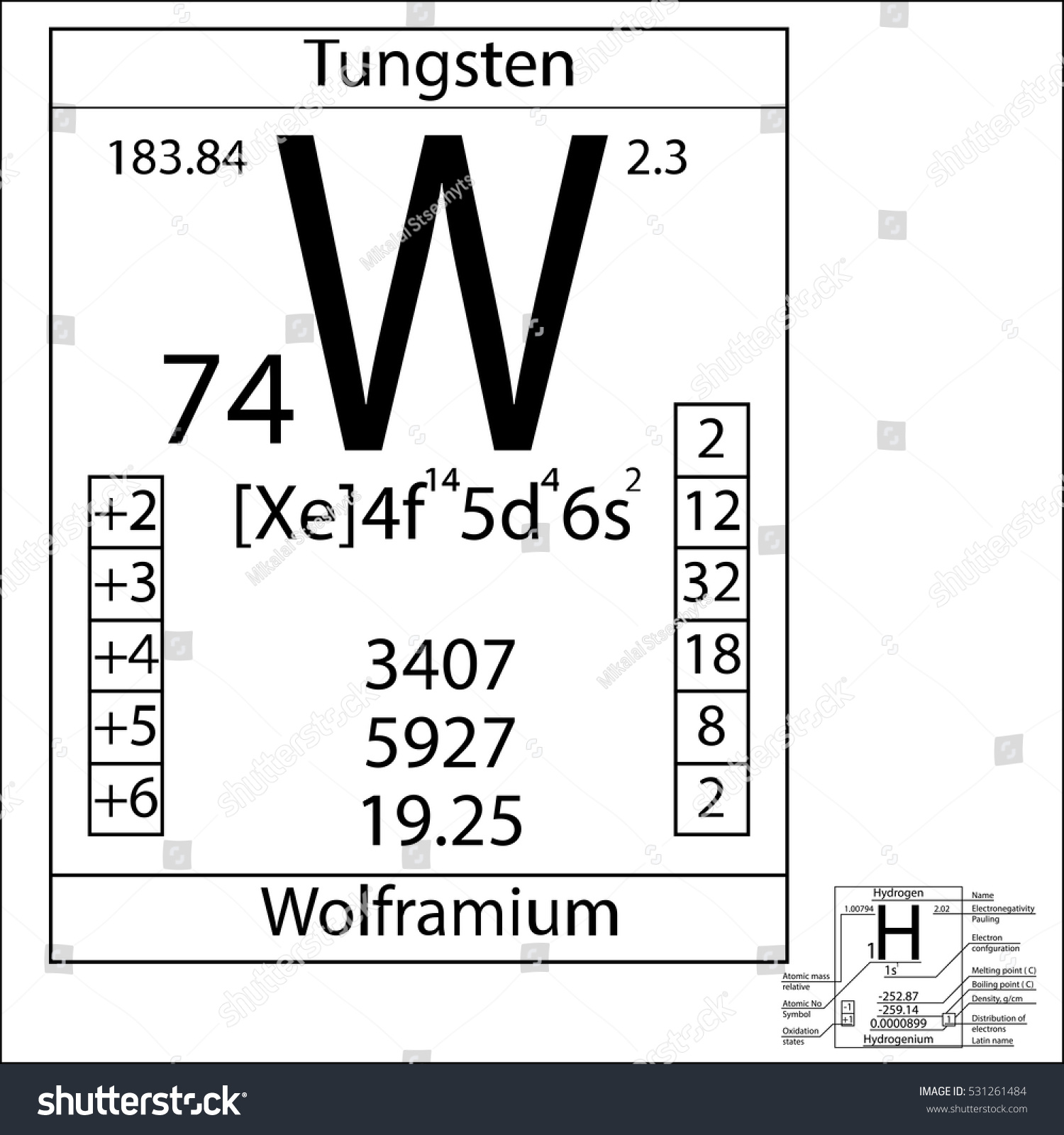 Periodic table element tungsten basic properties stock vector the periodic table element tungsten with the basic properties urtaz Choice Image