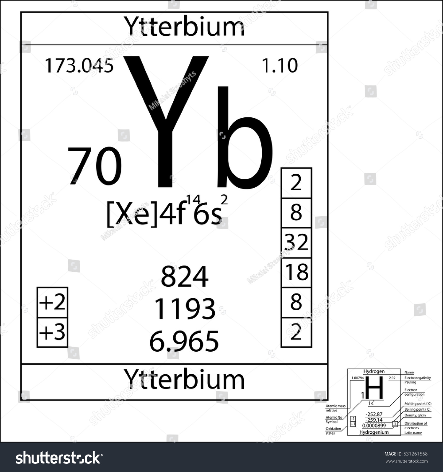 Element y periodic table fender wiring diagram y periodic table image collections periodic table images stock vector the periodic table element ytterbium with gamestrikefo Gallery
