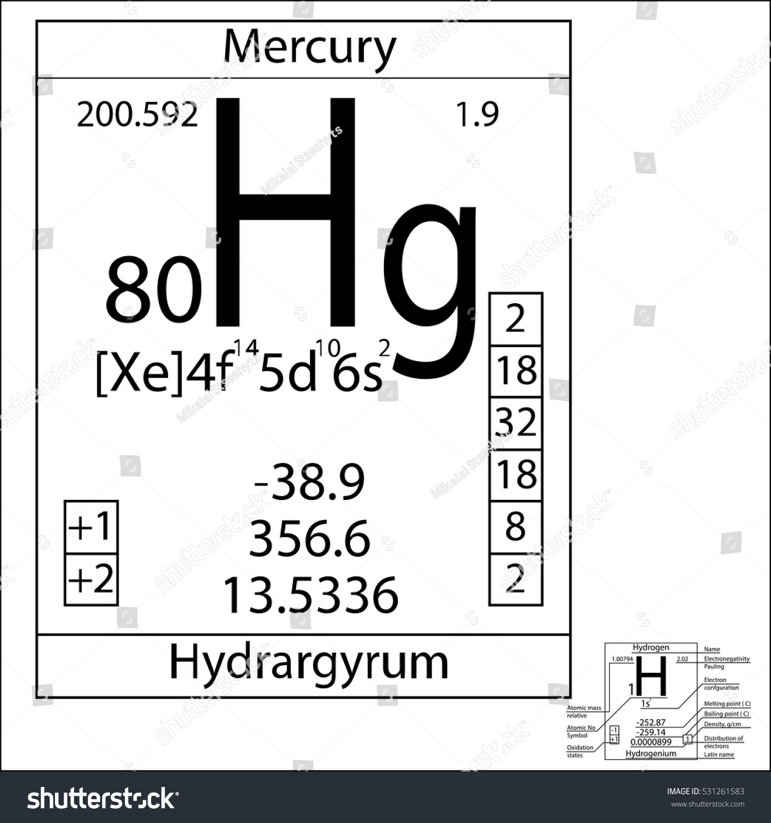 Periodic table element mercury basic properties stock vector the periodic table element mercury with the basic properties gamestrikefo Gallery