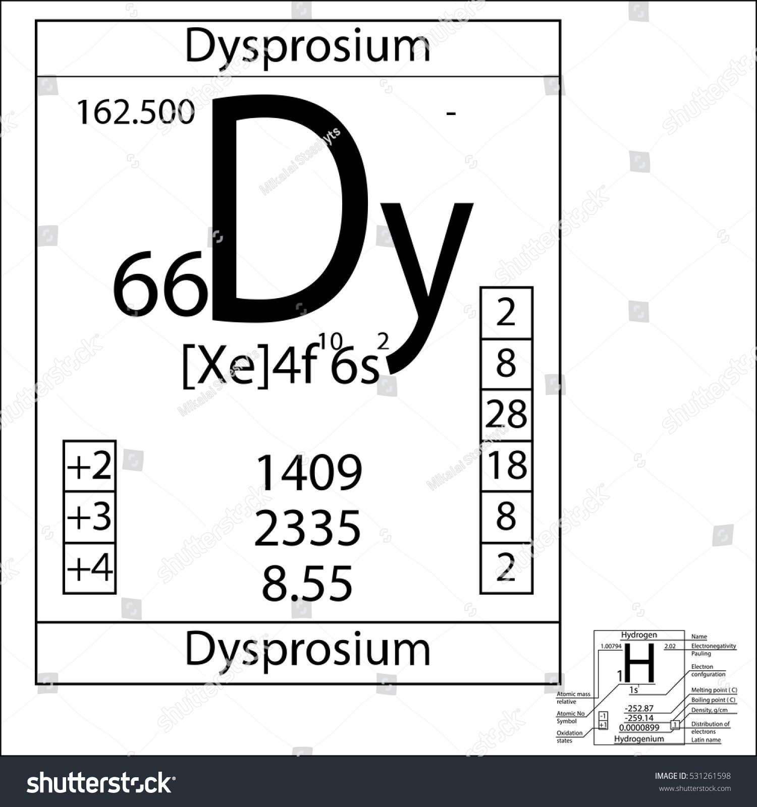 Periodic Table Element Dysprosium Basic Properties Stock Vector