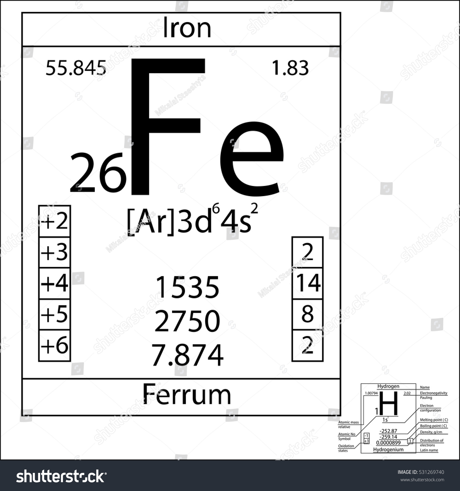 Fe iron periodic table gallery periodic table images fe iron periodic table image collections periodic table images fe iron periodic table gallery periodic table gamestrikefo Choice Image