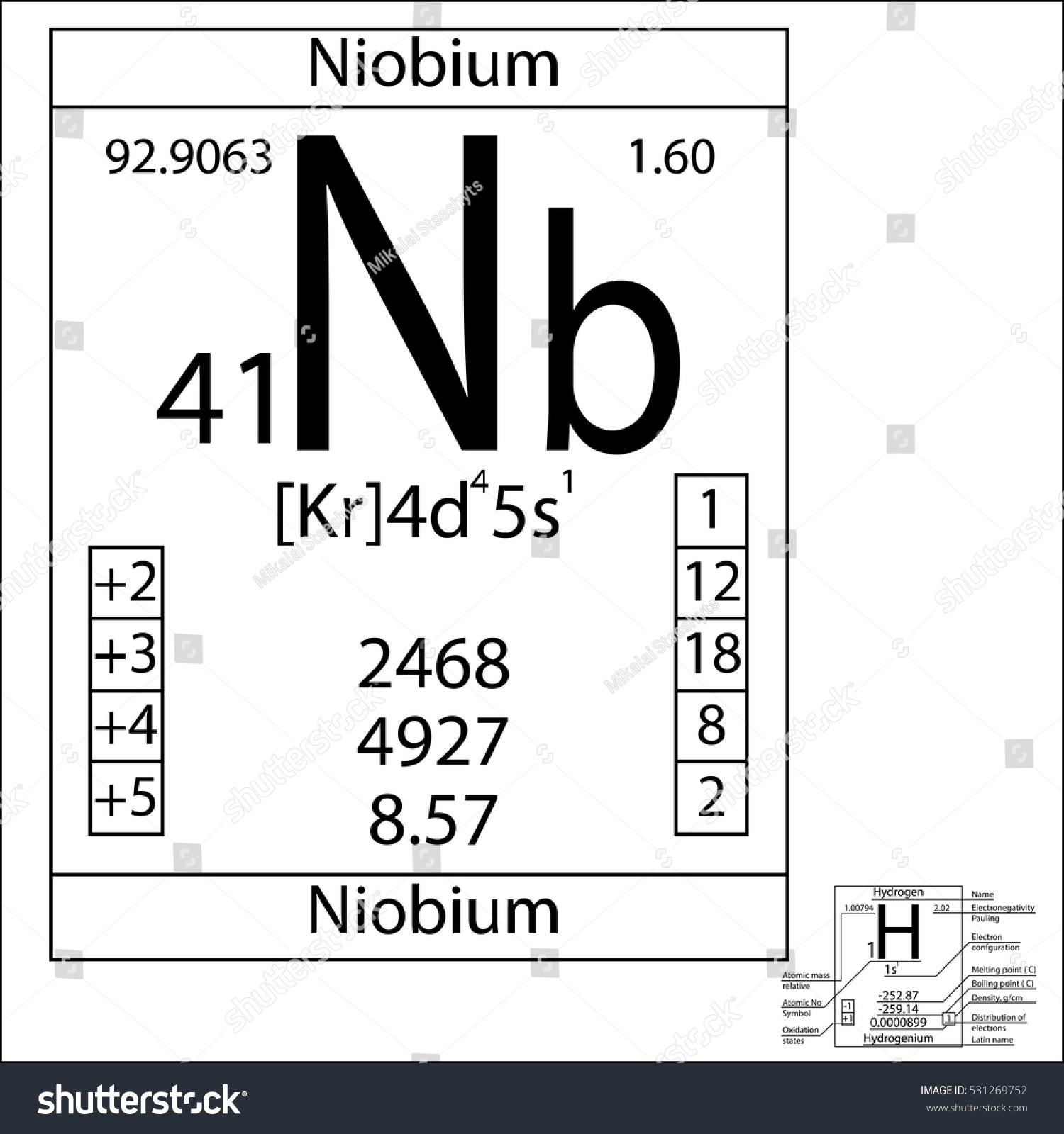 Periodic table element niobium basic properties stock vector the periodic table element niobium with the basic properties gamestrikefo Choice Image