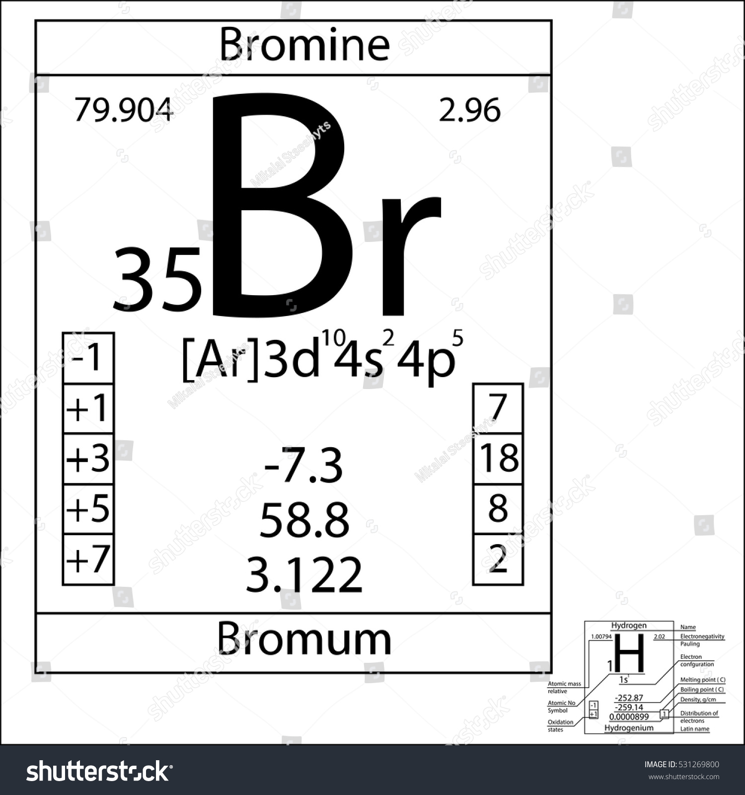 Periodic table element bromine basic properties stock vector the periodic table element bromine with the basic properties gamestrikefo Choice Image
