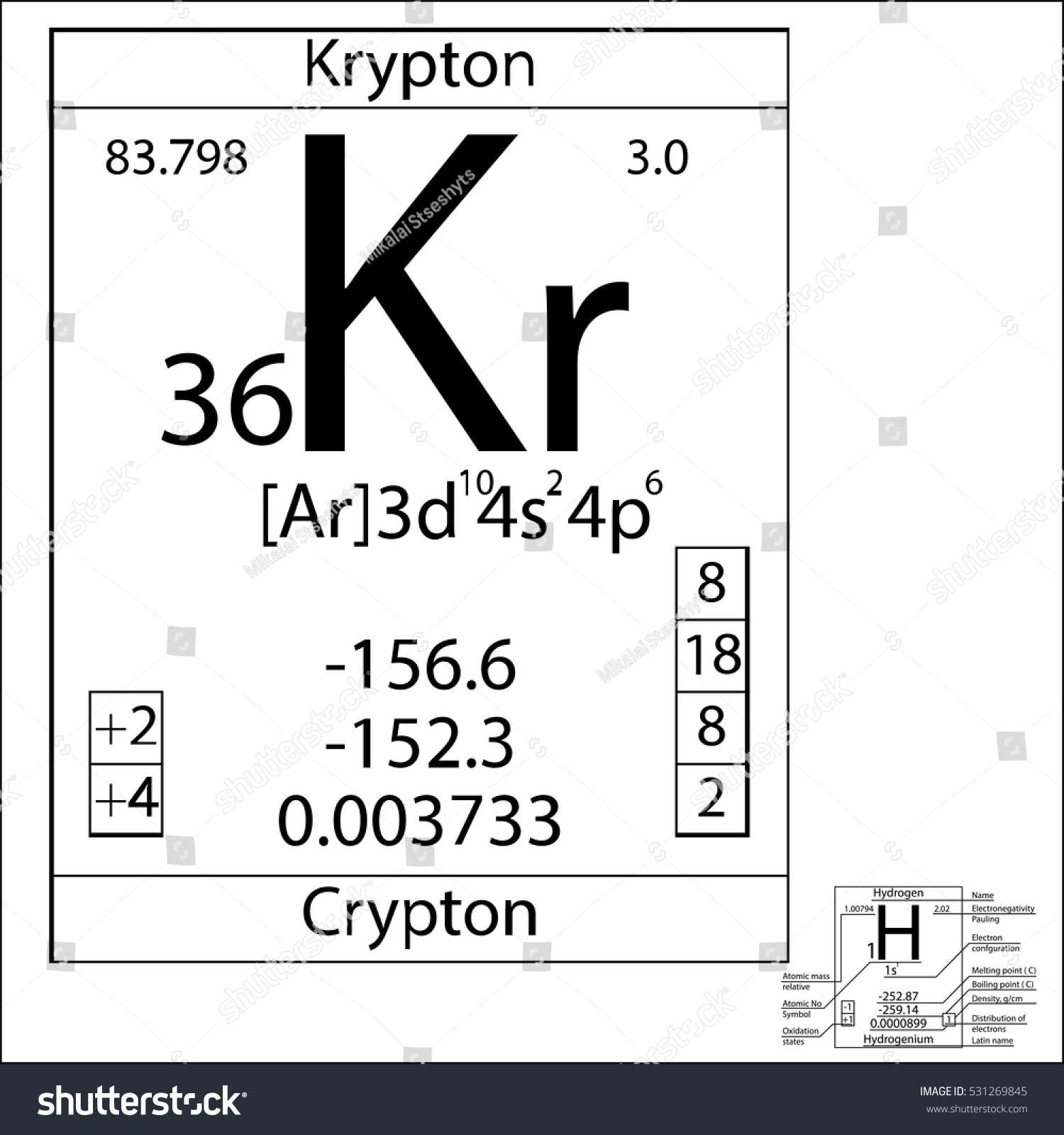 Periodic table of elements krypton choice image periodic table periodic table of elements krypton gallery periodic table images periodic table of elements krypton choice image gamestrikefo Choice Image