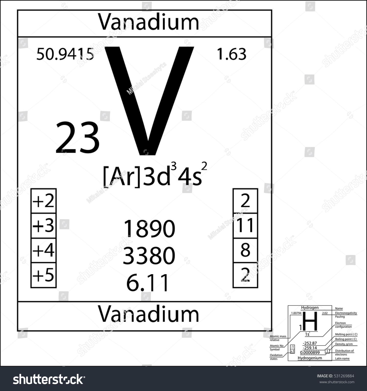 Periodic table element vanadium basic properties stock vector the periodic table element vanadium with the basic properties gamestrikefo Images