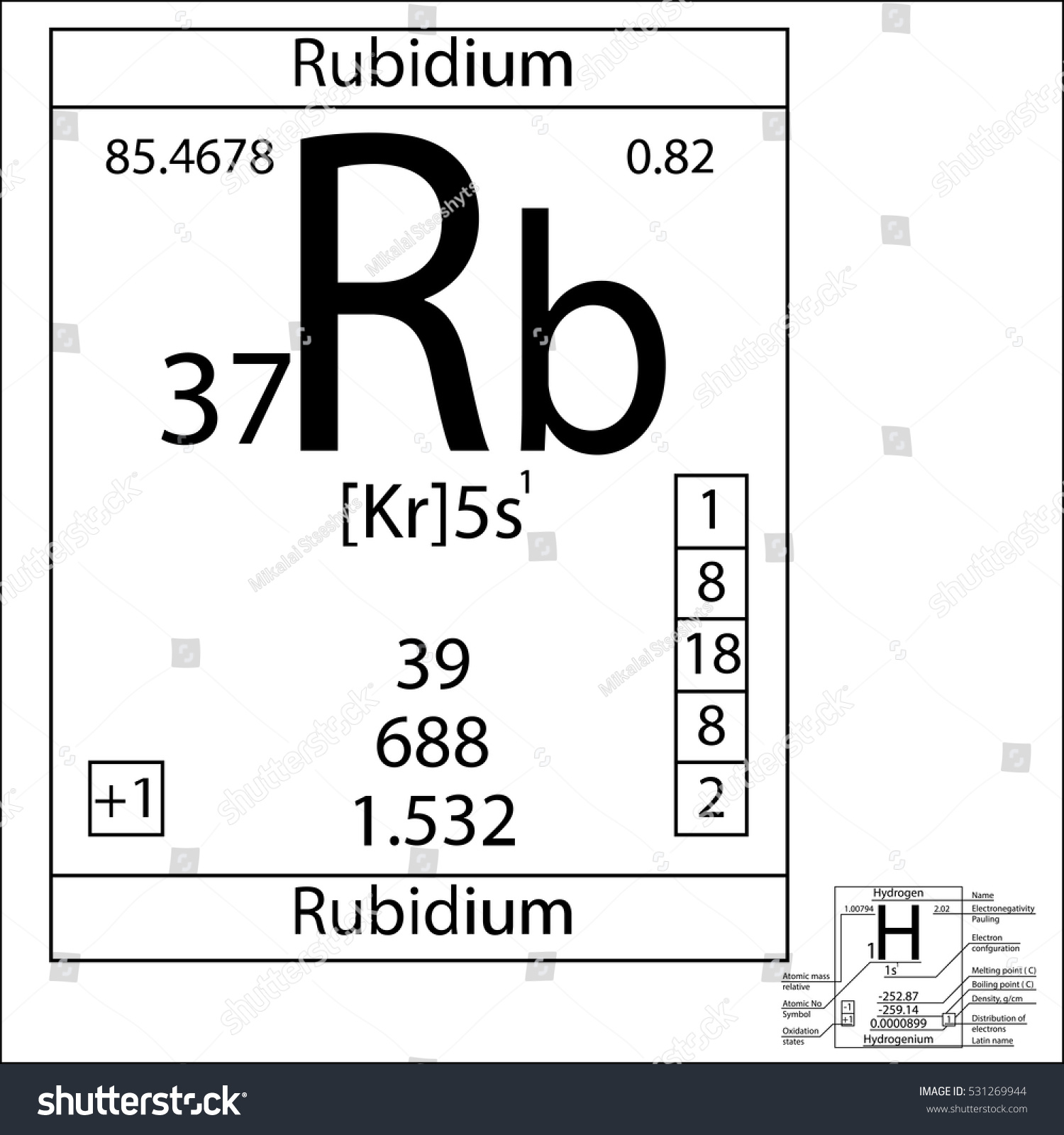 Periodic table element rubidium basic properties stock vector the periodic table element rubidium with the basic properties urtaz Image collections