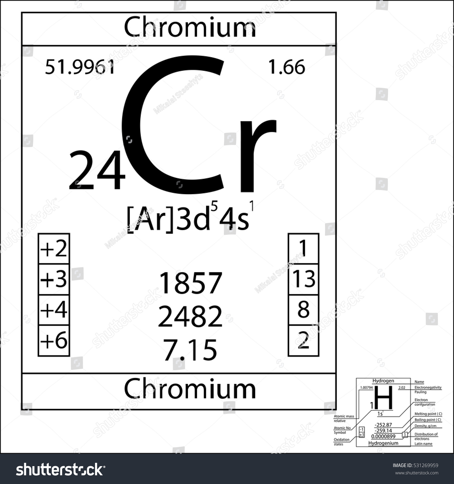 Chromium on the periodic table images periodic table images chromium on the periodic table gallery periodic table images chromium on the periodic table choice image gamestrikefo Image collections