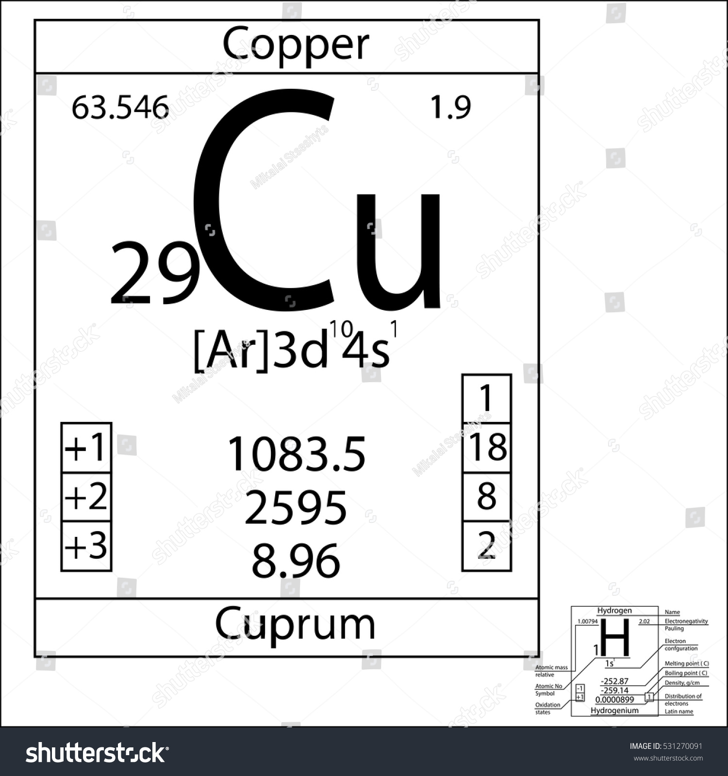 Periodic table element copper basic properties stock vector the periodic table element copper with the basic properties gamestrikefo Images