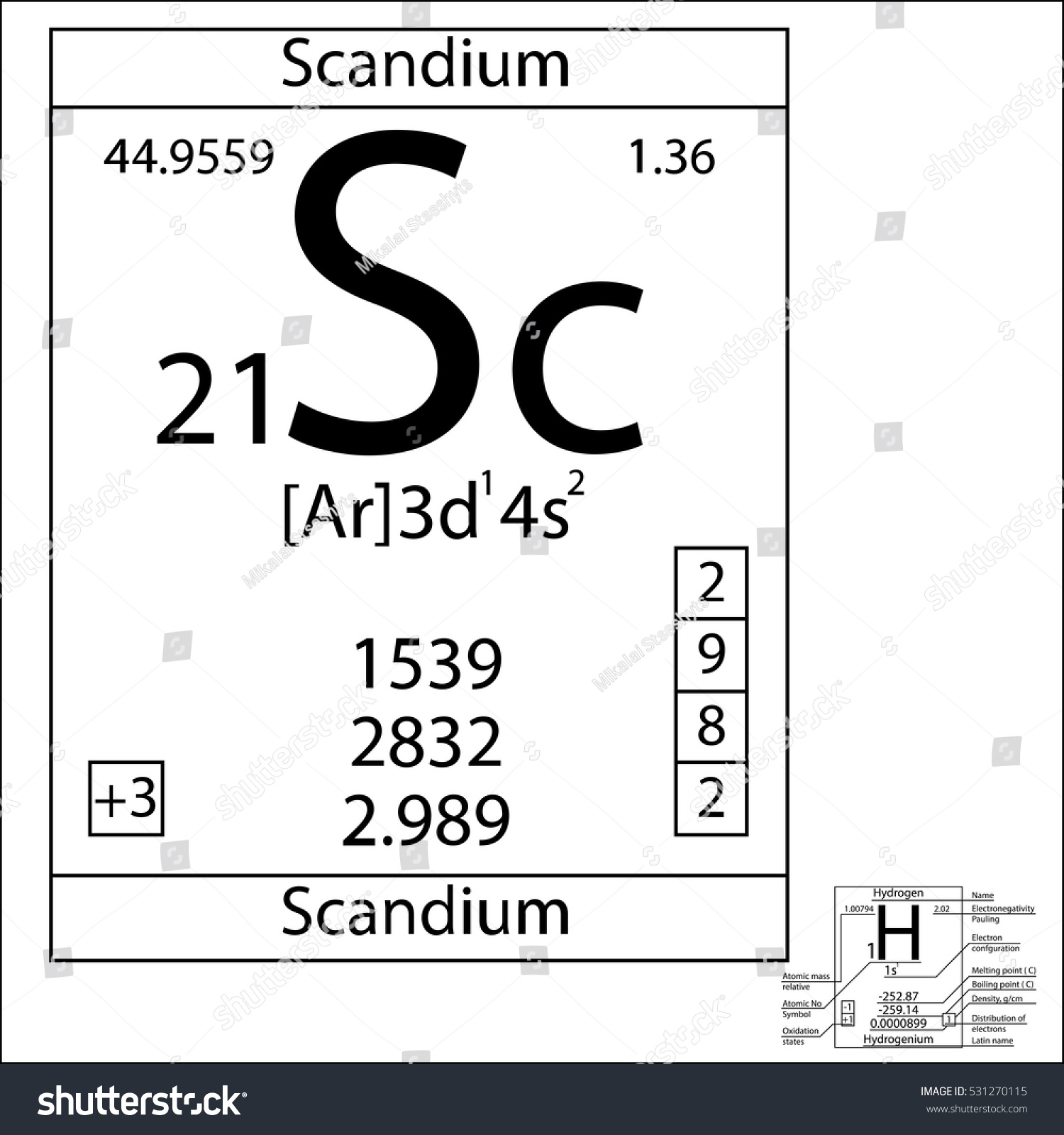 The old periodic table song images periodic table images the old periodic table song gallery periodic table images scandium on the periodic table images periodic gamestrikefo Images