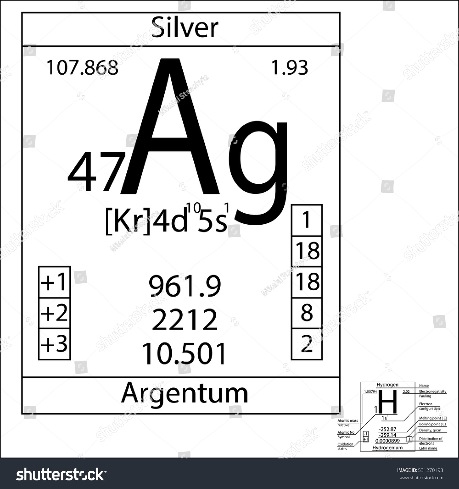 Periodic table element silver basic properties stock vector the periodic table element silver with the basic properties gamestrikefo Images