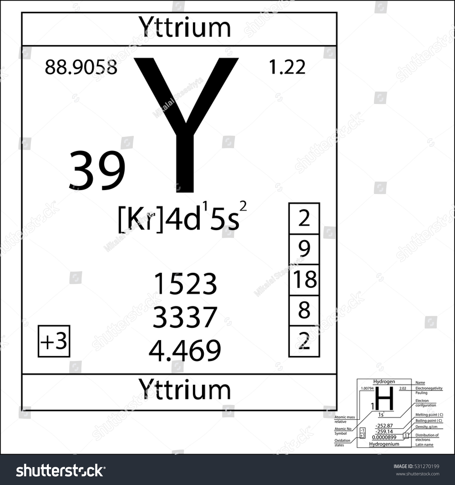 Yttrium on the periodic table image collections periodic table periodic table element yttrium basic properties stock vector the periodic table element yttrium with the basic gamestrikefo Choice Image