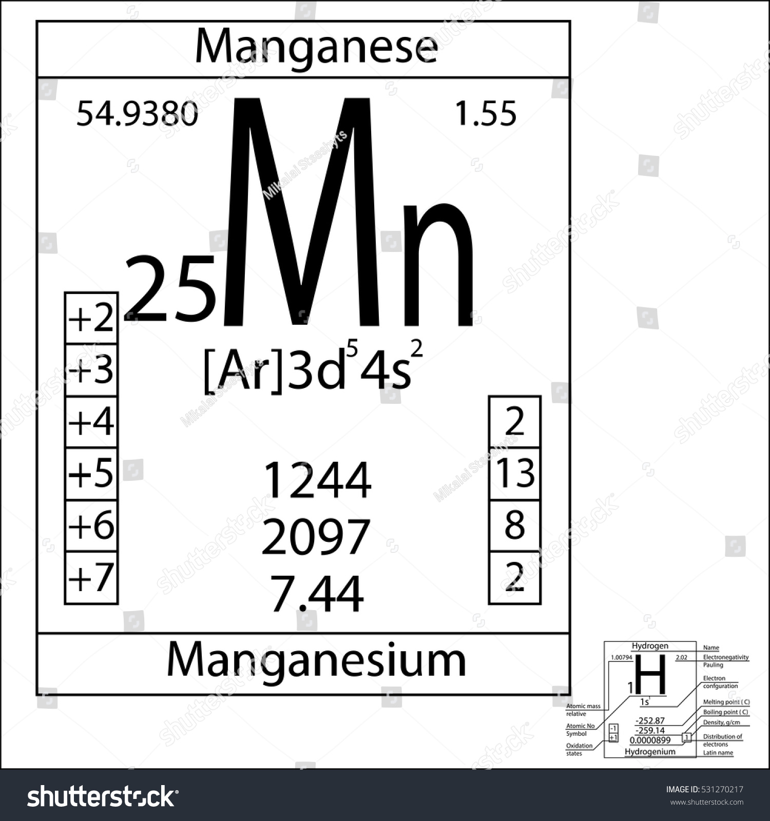 Cesium periodic table choice image periodic table images element 55 periodic table choice image periodic table images periodic table element manganese basic properties stock gamestrikefo Images
