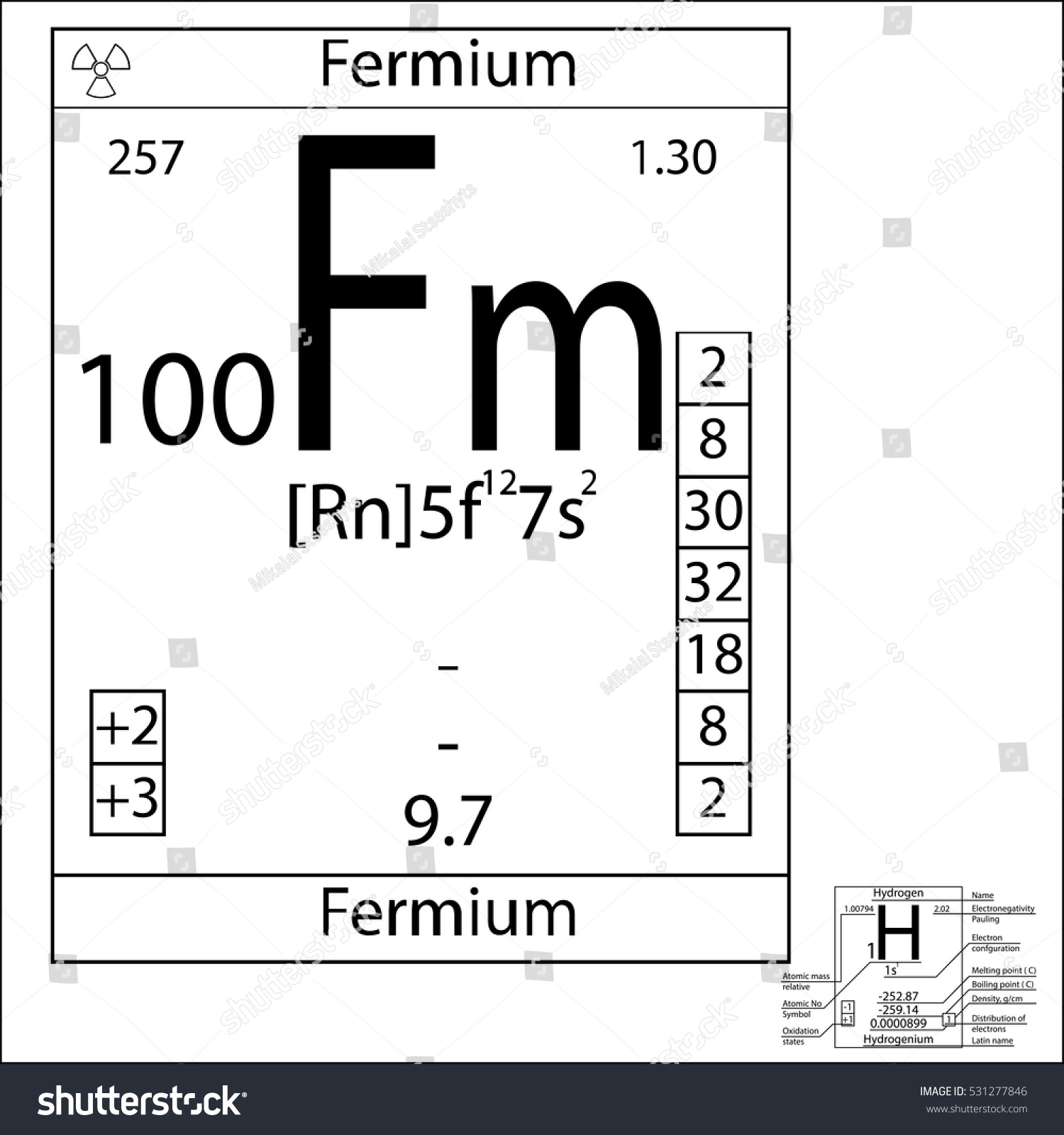 Thulium periodic table choice image periodic table images periodic table element fermium basic properties stock vector the periodic table element fermium with the basic gamestrikefo Choice Image