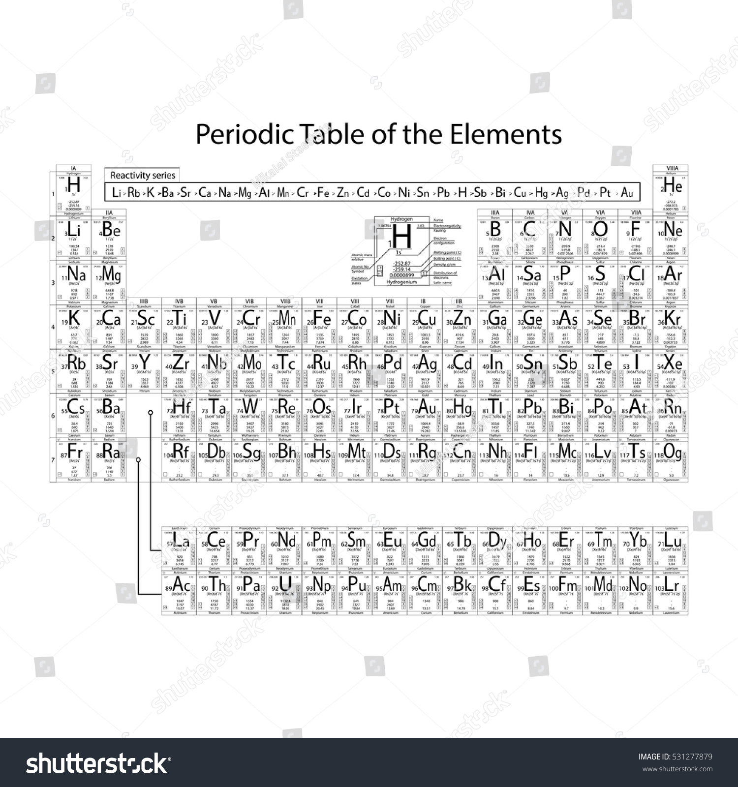 Periodic table elements atomic number symbol stock vector periodic table of the elements with atomic number symbol weight period oxidation gamestrikefo Image collections