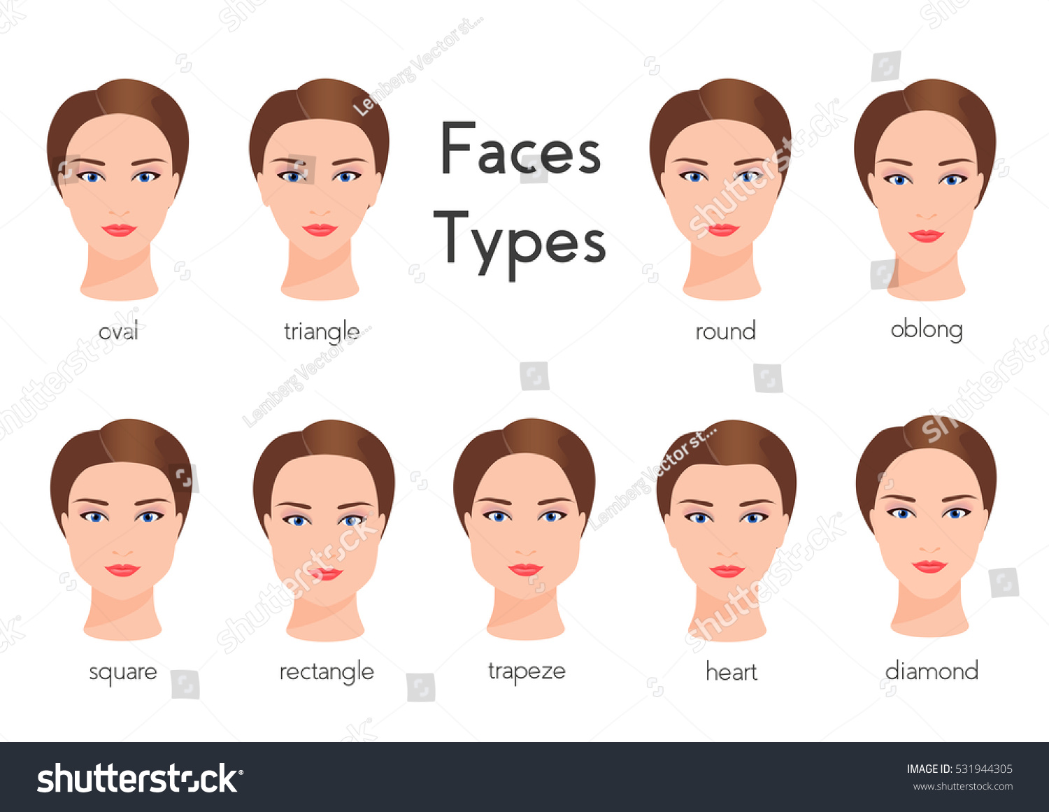 Set Different Woman Face Types Female Stock Vector ...  Set Different W...