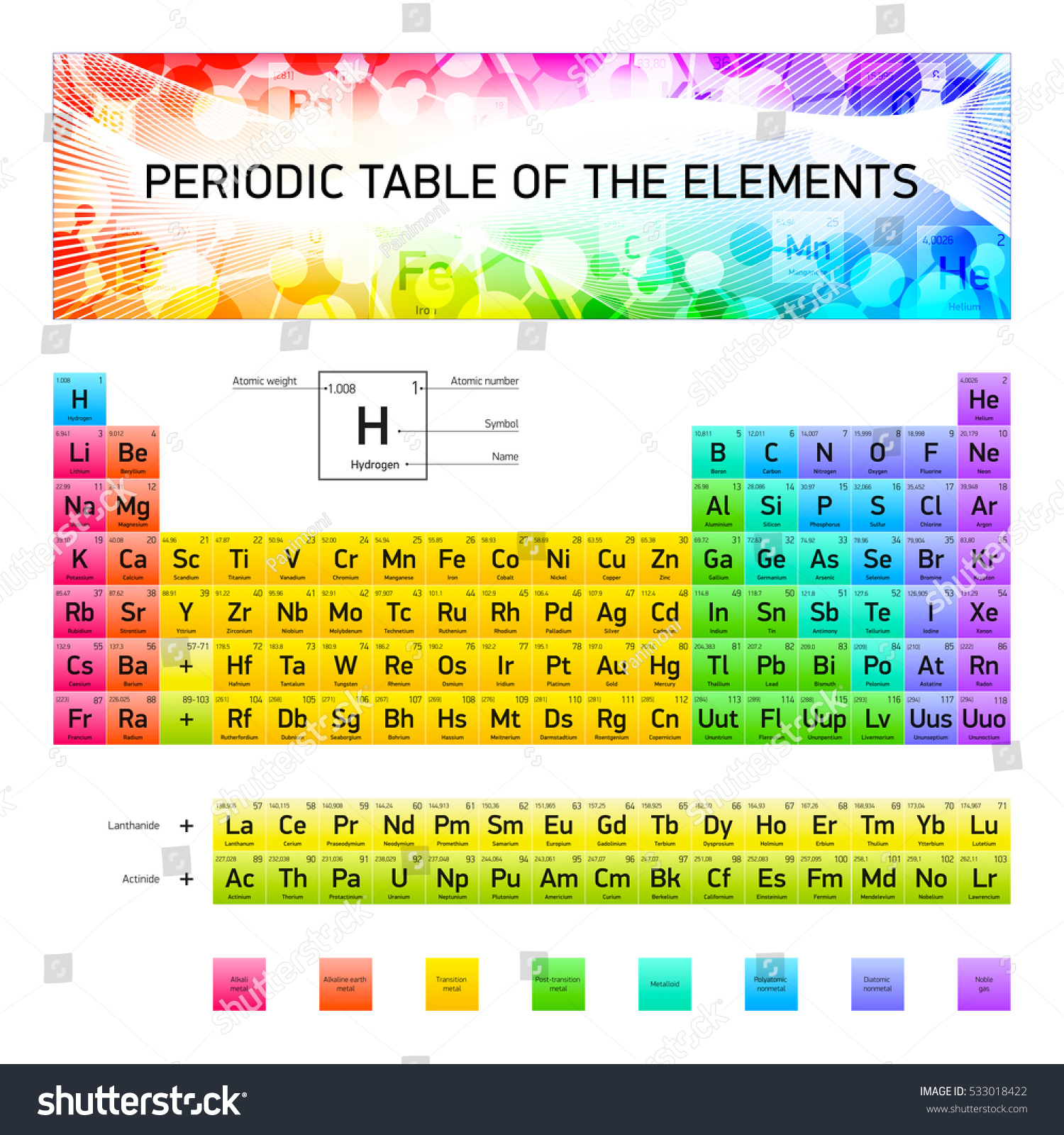 Periodic table chemical elements vector design stock vector periodic table of the chemical elements vector design extended version rgb colors gamestrikefo Gallery