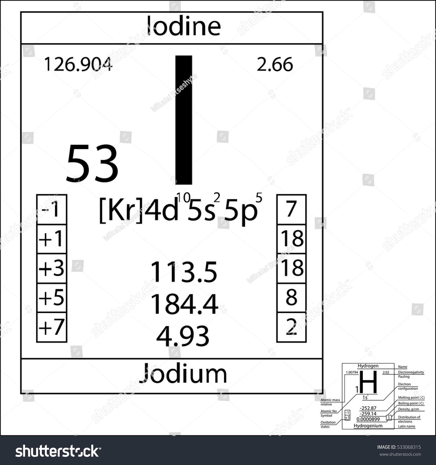 Periodic table element iodine basic properties stock vector the periodic table element iodine with the basic properties gamestrikefo Choice Image