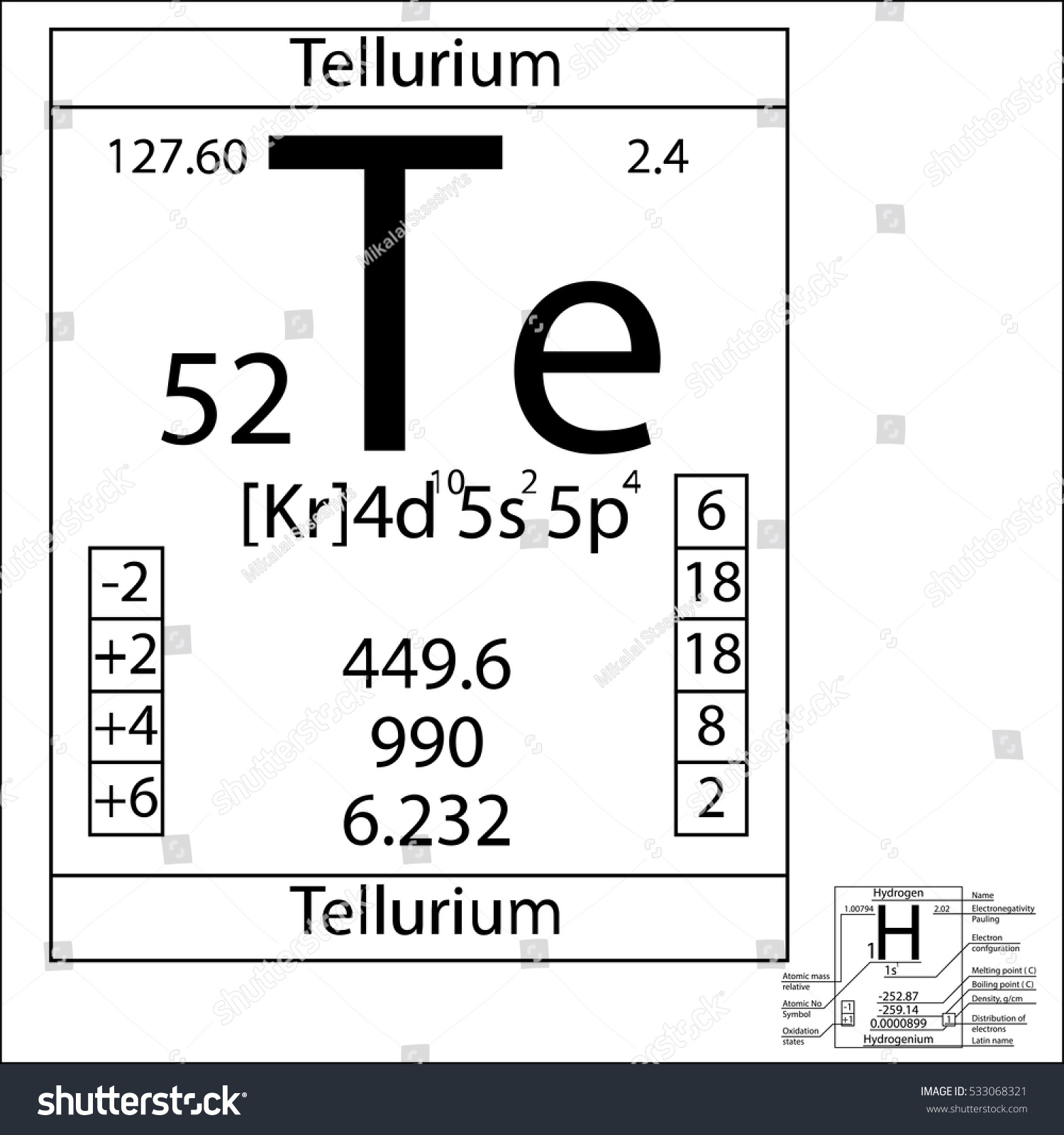 Tellurium on the periodic table images periodic table images tellurium on periodic table gallery periodic table images periodic table element tellurium basic properties stock vector gamestrikefo Choice Image