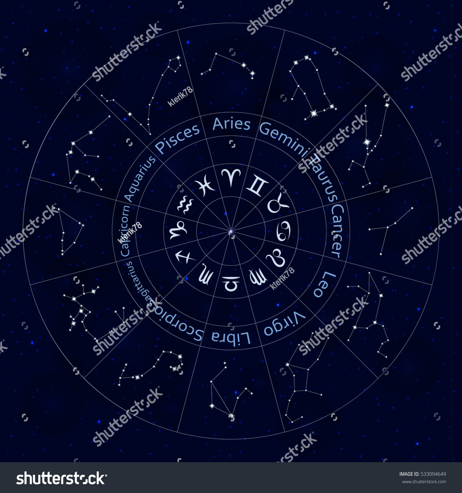 Astrology And Science