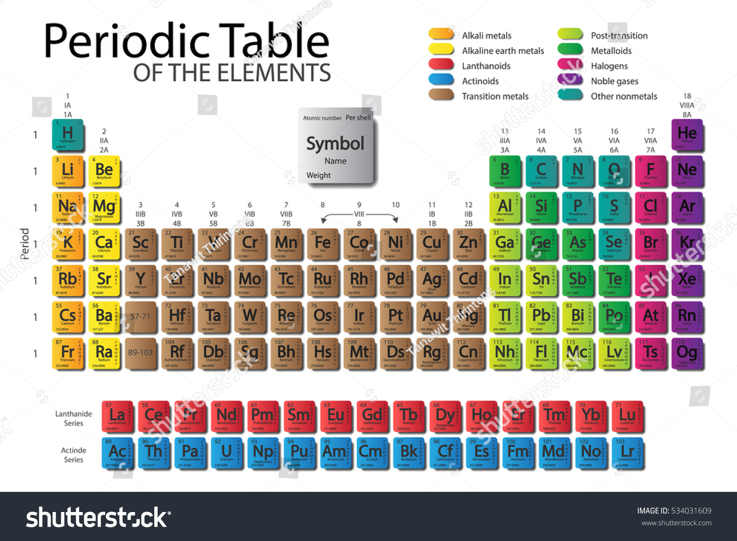 Colored periodic table of elements image collections periodic colored periodic table of elements images periodic table images colored periodic table of elements choice image gamestrikefo Images