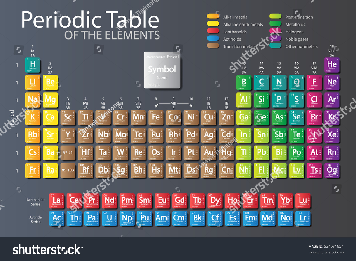 Periodic Table Elements Color Delimitation New Stock ... Chemistry Atoms Wallpaper