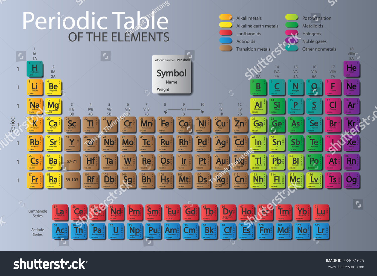 Periodic table elements color delimitation new stock vector periodic table of elements with color delimitatione new periodic is updated nihonium moscovium gamestrikefo Images