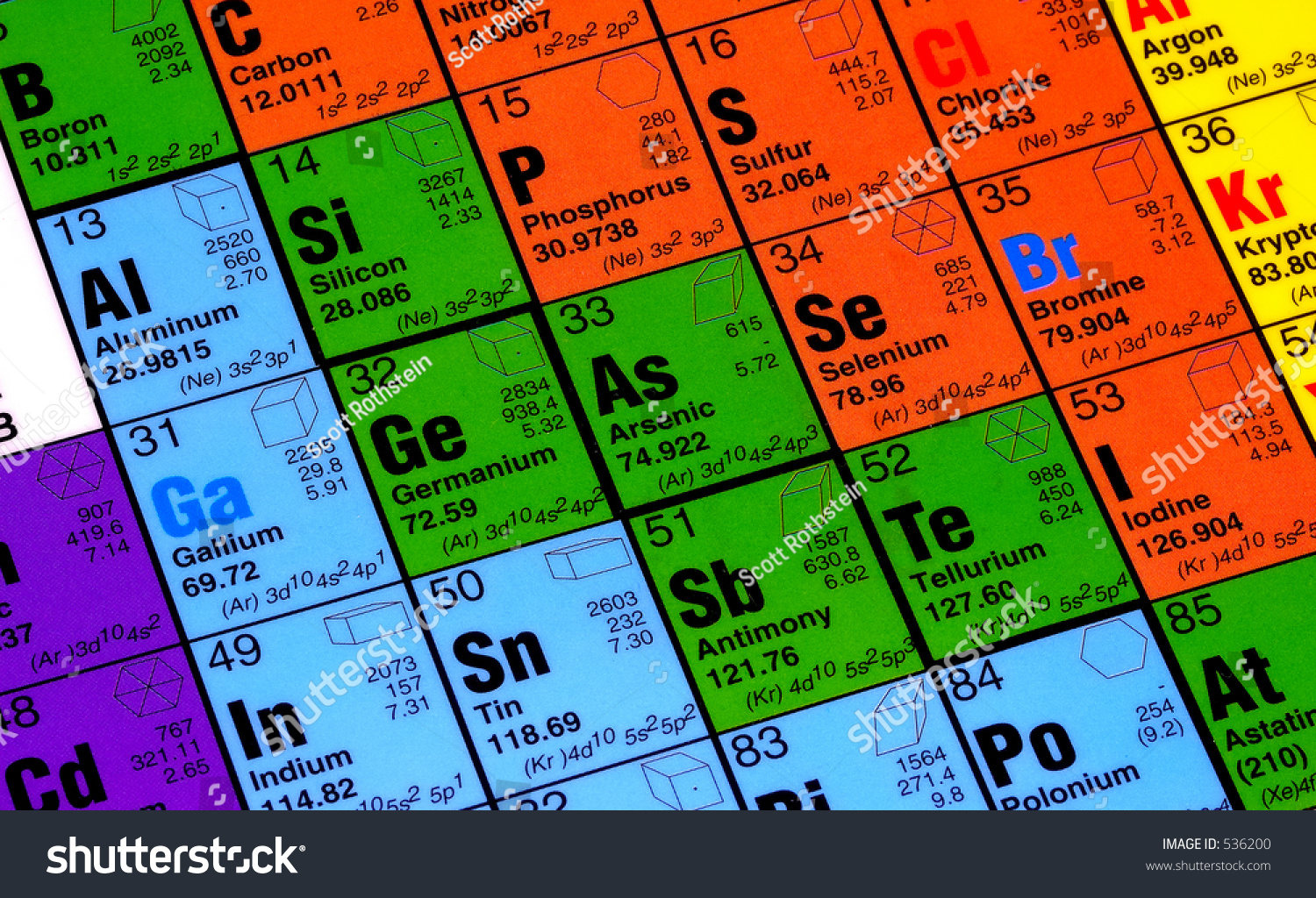 Photo periodic table stock photo 536200 shutterstock photo of a periodic table gamestrikefo Choice Image