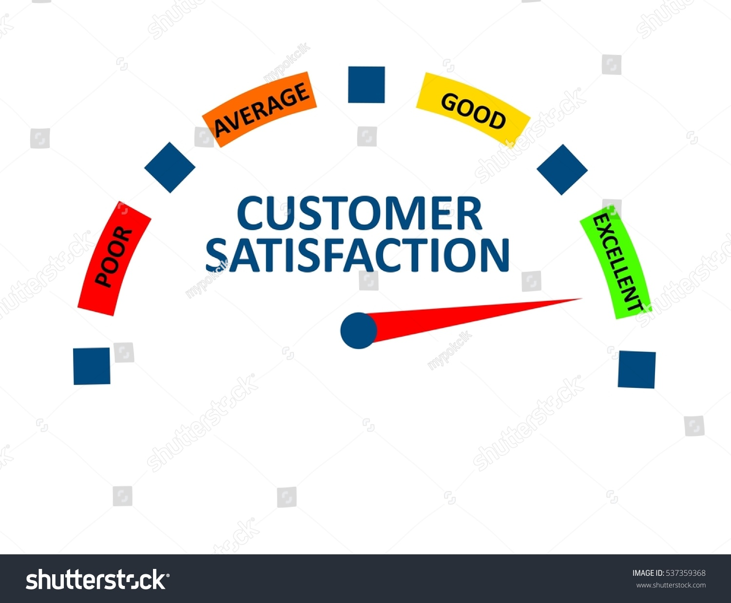 customer satisfaction on after sales service marketing essay How after sales service quality dimensions affect customer sales management ccollege term paper related txt diamond geo engineering services essay on customer satisfaction a study of relationship marketing on customer satisfaction sample questionnaire for thesis about.