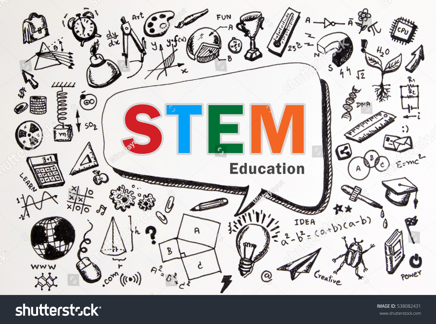 a description of the integration of science technology engineering and mathematics stem Stem lesson essentials, grades 3-8  full description stem lesson essentials moves  schools and students in an integration of science, technology, engineering,.