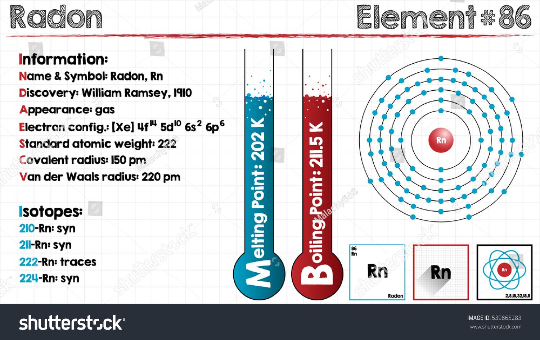Large detailed infographic element radon stock vector 539865283 large and detailed infographic of the element of radon buycottarizona