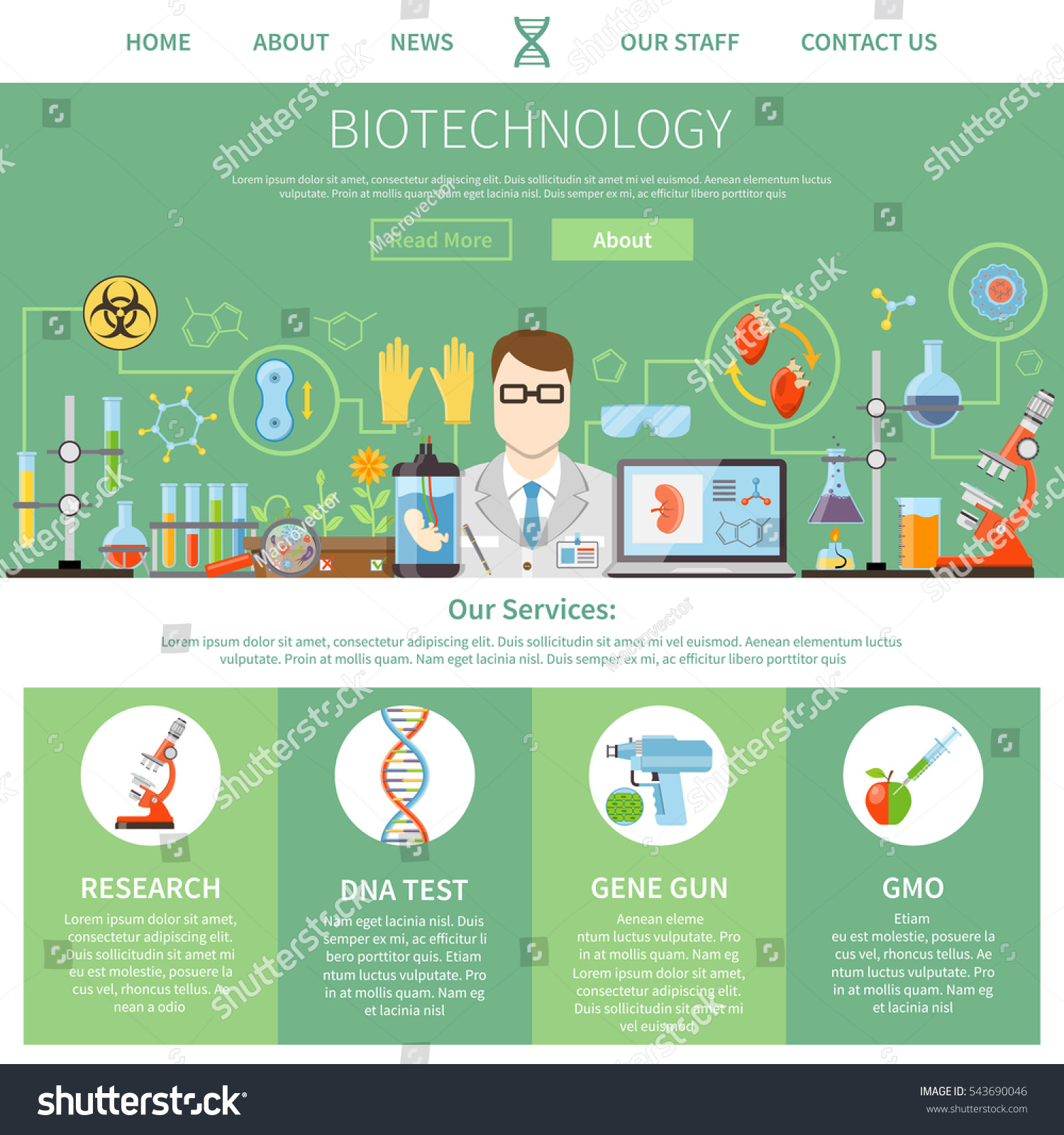Biotechnology Genetics One Page Advertising Template Stock