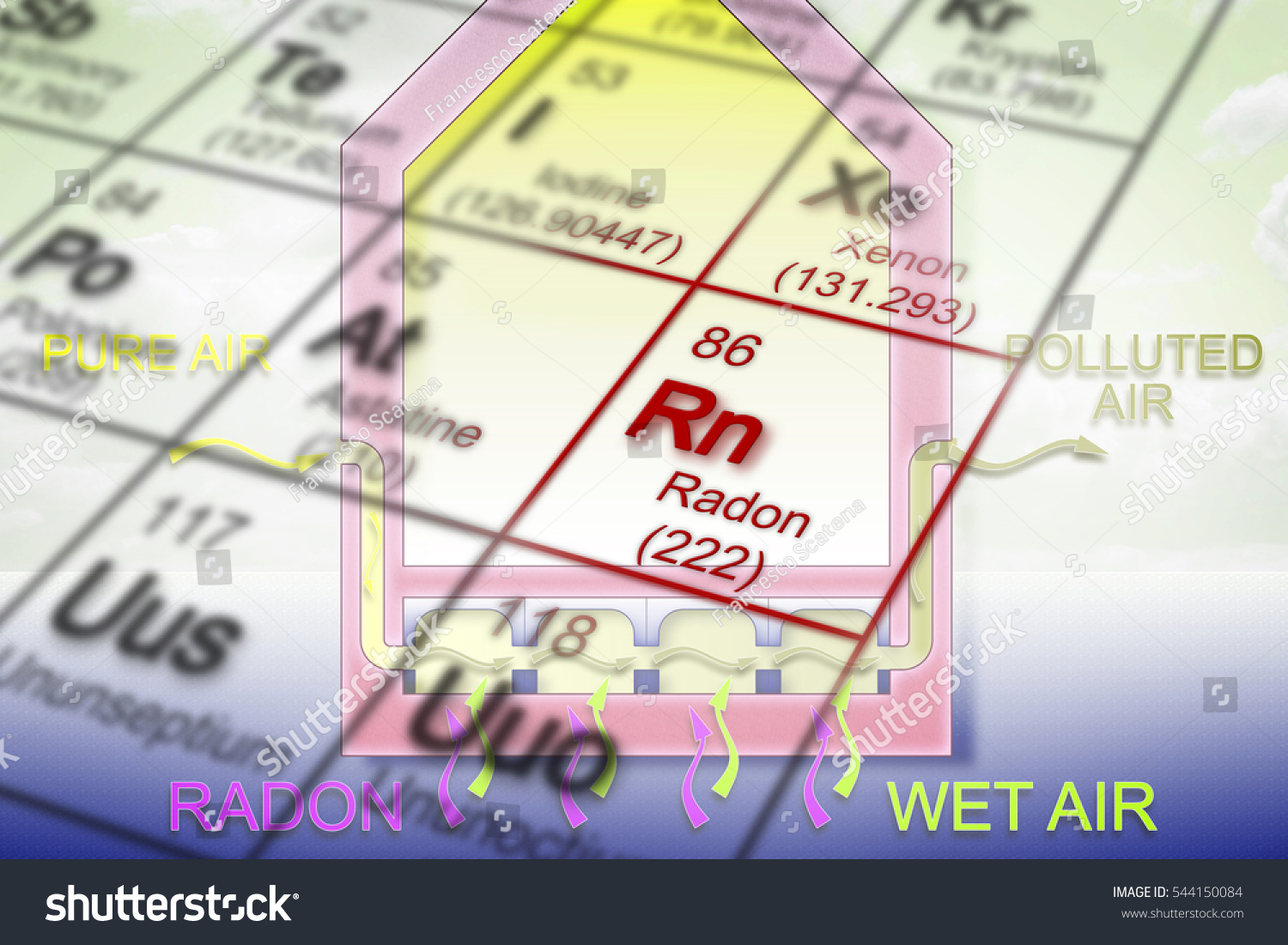 Element 86 periodic table choice image periodic table images danger radon gas our homes concept stock illustration 544150084 the danger of radon gas in our gamestrikefo Image collections
