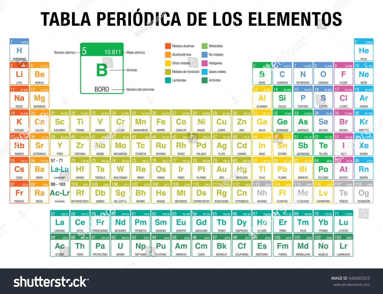 Tabla periodica de los elementos periodic stock vector 546065923 tabla periodica de los elementos periodic table of elements in spanish language with the urtaz Images