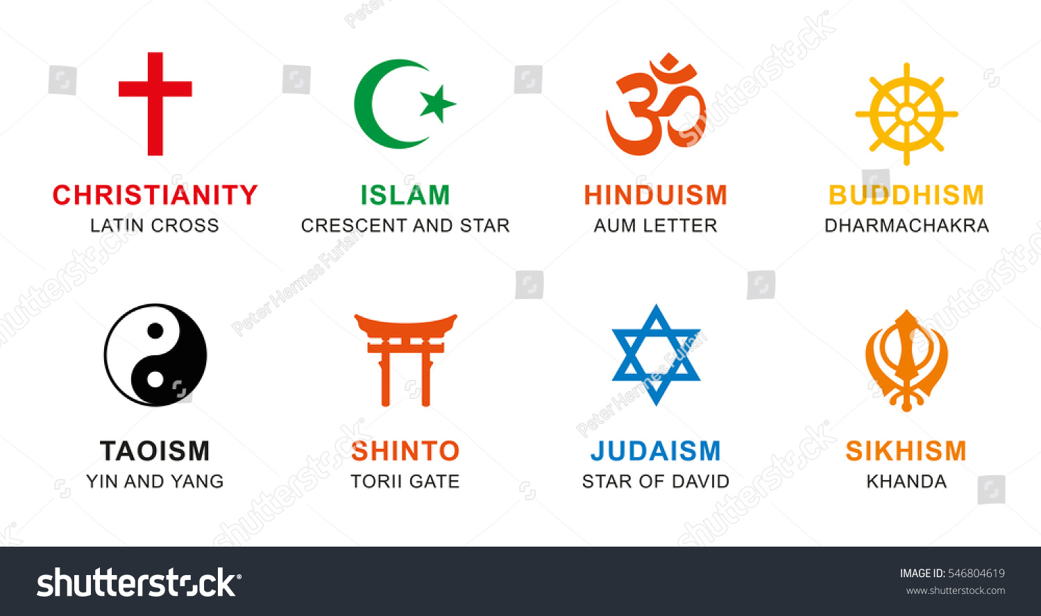 World Religion Symbols Colored Signs Major Stock Vector Royalty